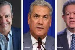 Luis Abinader ganaría elecciones con el 53.7 %, seguido de Gonzalo con 35.5 %, y Leonel 8.6 %, según encuesta Gallup-Hoy